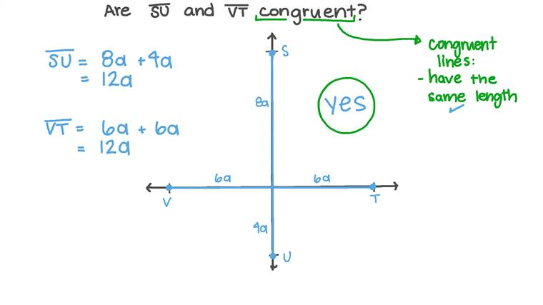 Checking the Congruence between Two Straight Lines