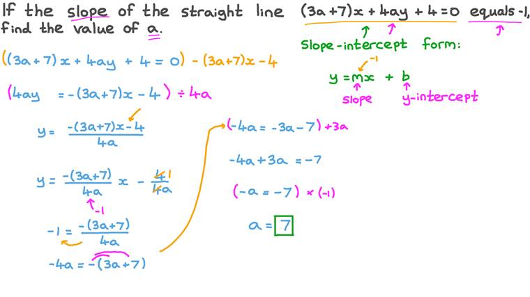 Using the Slope of a Straight Line to Solve a Problem