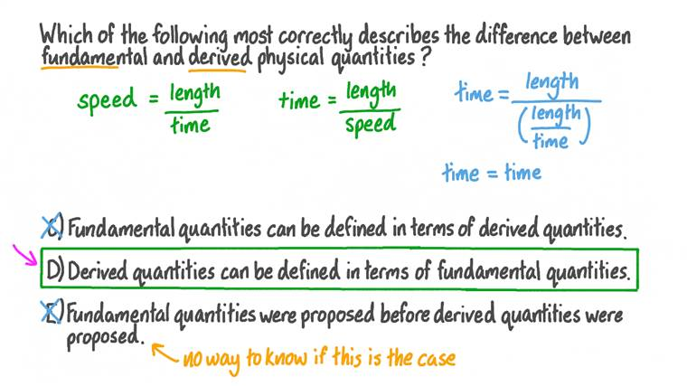 Comprendre la différence entre les grandeurs fondamentales et les grandeurs dérivées