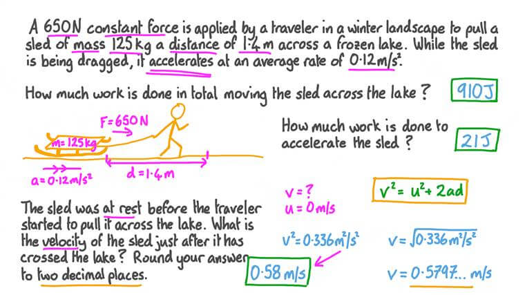 Finding the Work Done and Motion of an Object When a Force Is Applied