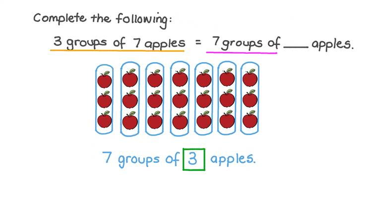Writing Multiplication Sentences Represented by an Array