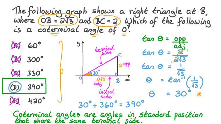 Identifier un angle équivalent
