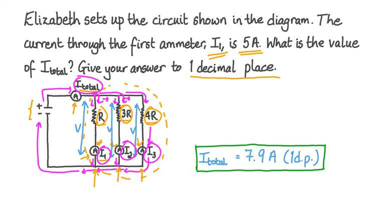 Using Multiple Circuit Rules to Find the Current through a Point