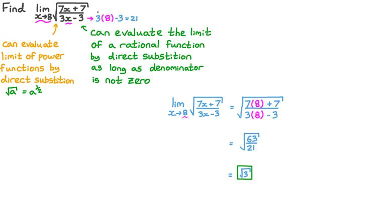 Finding the Limit of a Combination of Root and Rational Functions at a Point by Direct Substitution