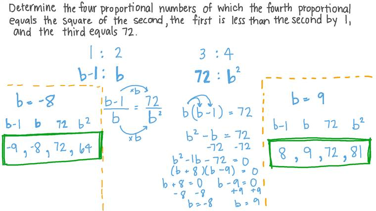 Finding Four Proportional Numbers given the Relations between Them