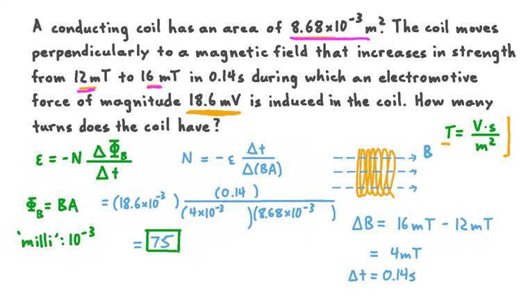 Détermination du nombre de spires dans une bobine conductrice avec une f.é.m. induite