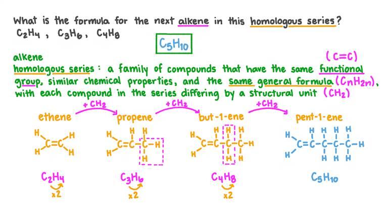 Déterminer la formule d'un composé d'une série homologue