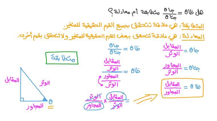 التفريق بين المتطابقة والمعادلة في حساب المثلثات