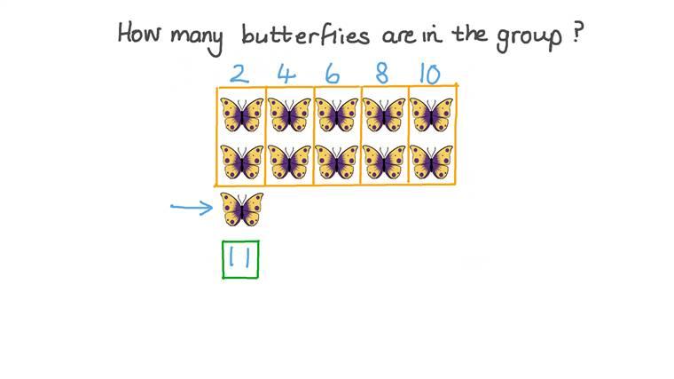Comprender que el número dicho indica la cantidad de objetos contados