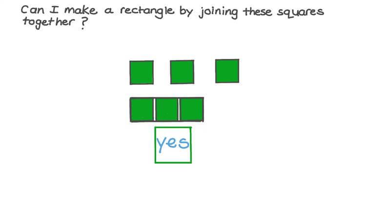Composing Similar Shapes to Form Larger Shapes