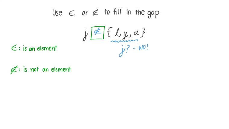 Verifying the Belonging of an Element to a Set