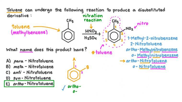 Identifier le nom d'un dérivé de benzène substitué