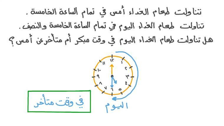استخدام العبارتين «في وقت مبكر» و «في وقت متأخر» لمقارنة الأوقات في الساعة ذات العقارب