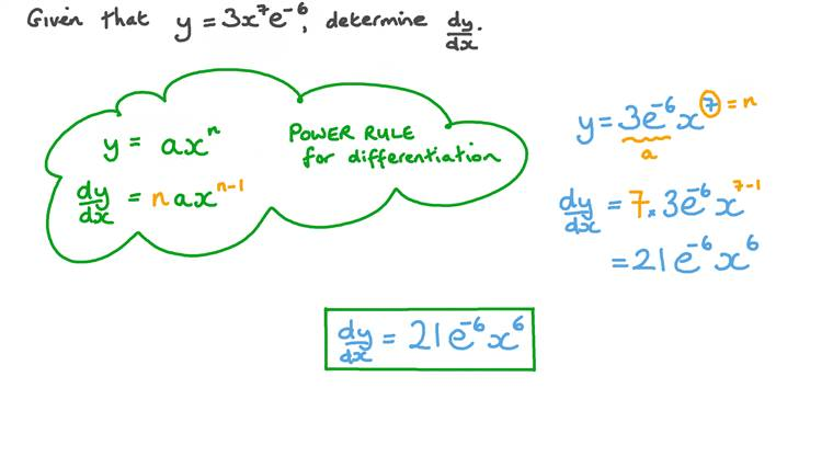 Finding the First Derivative of a Function Using the Power Rule