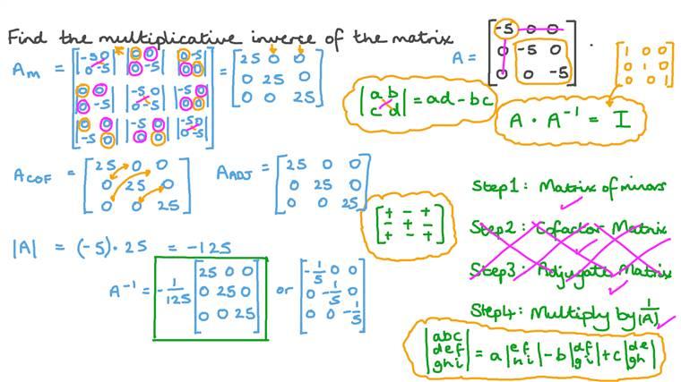 Finding the Inverse of a Diagonal Matrix