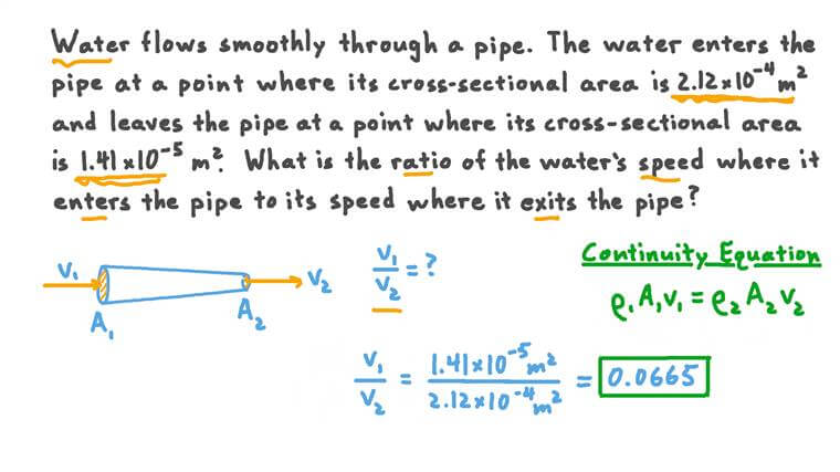 Determining the Exit Speed of Water Flowing through a Pipe