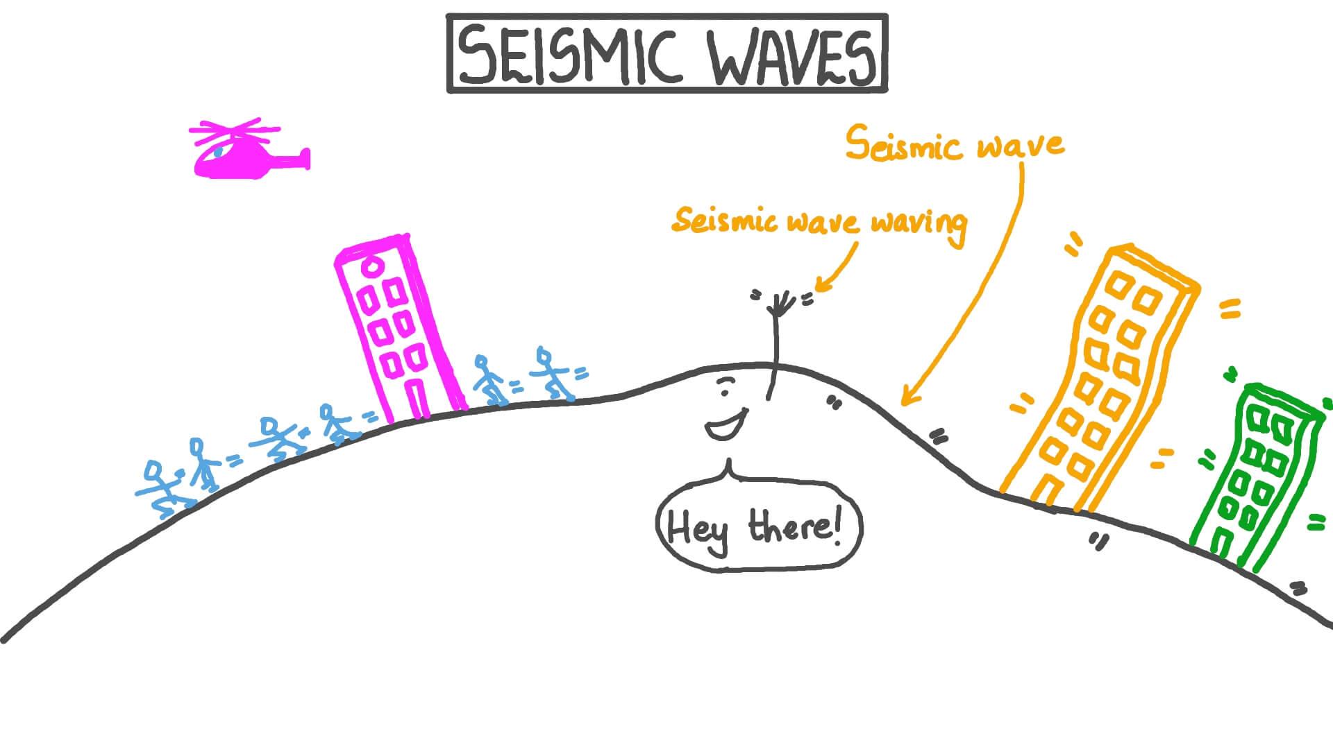 Lesson Seismic Waves Nagwa