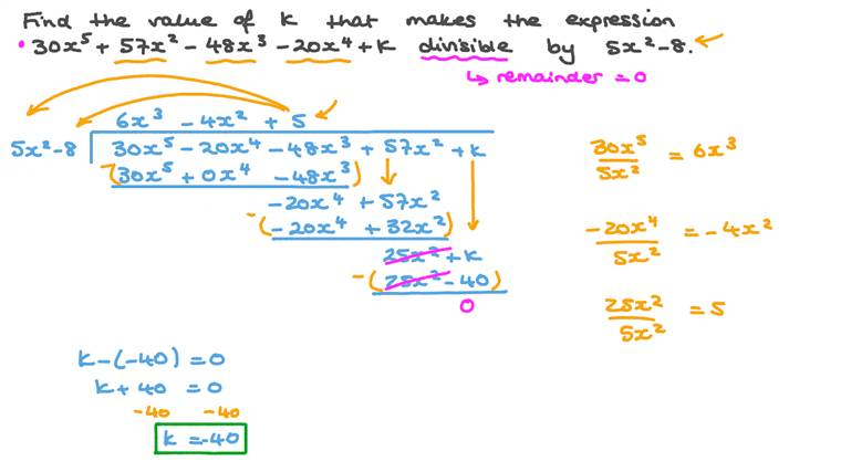 Finding the Value That Makes a Polynomial Divisible by a Given Binomial