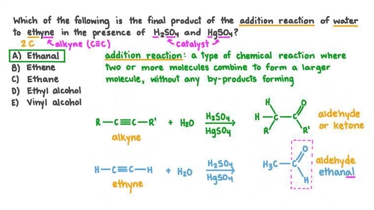 Déterminer le produit de l'addition d'eau à l'éthyne