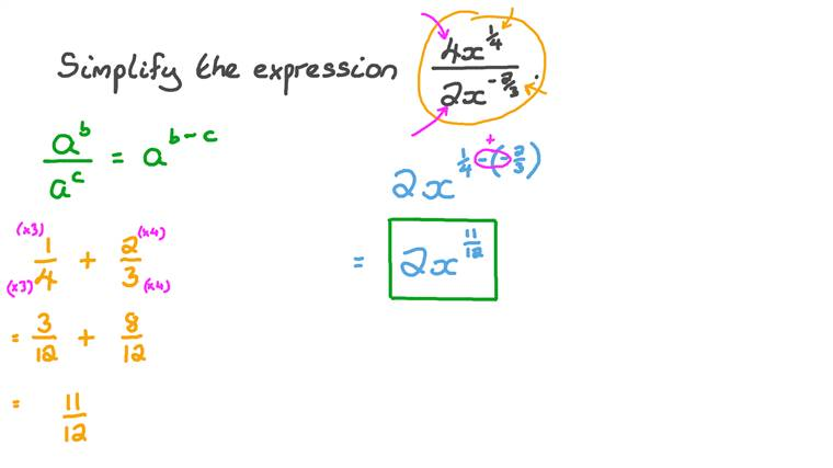 Simplifying an Algebraic Expression Involving Negative and Fractional Exponents