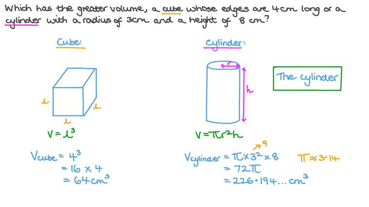 Comparing the Volumes of a Cylinder and a Cube given Their Dimensions