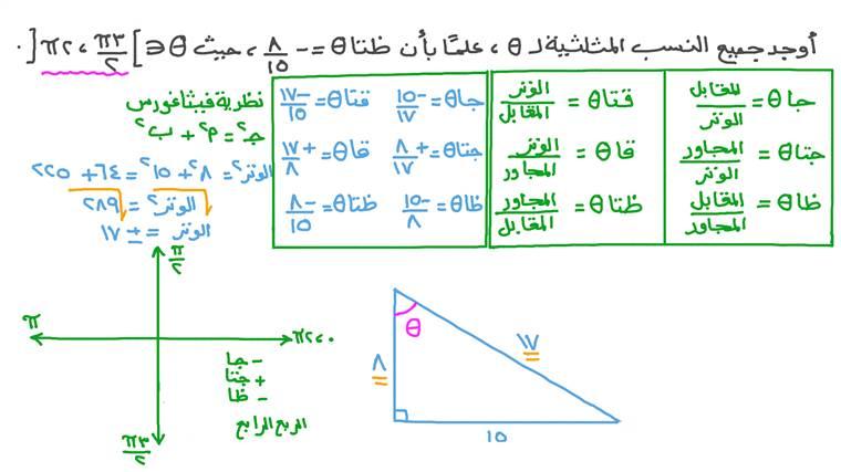إيجاد خمس نسب مثلثية بمعلومية نسبة مثلثية سادسة