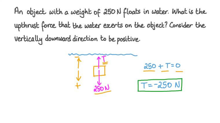 Calculating the Upthrust Force on a Buoyant Object