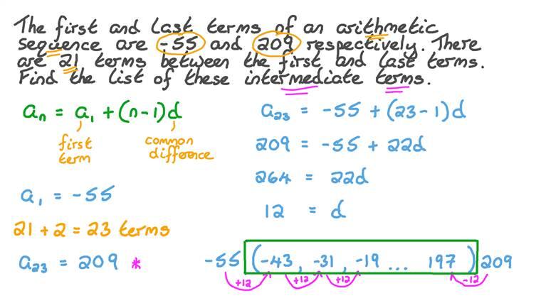Trouver la liste des termes d'une suite arithmétique en fonction de la valeur du premier et du dernier terme