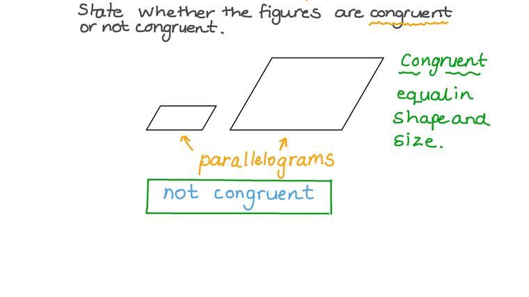 Vérifier la superposition de deux polygones donnés