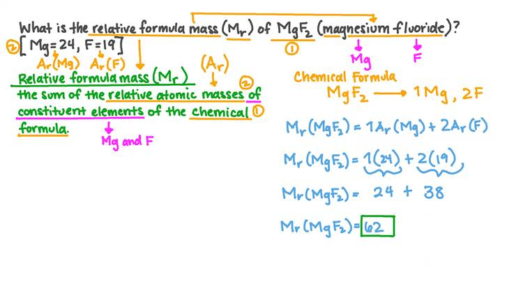 Calculer la masse moléculaire relative du fluorure de magnésium