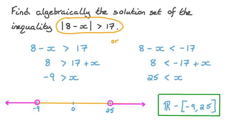 Solving Absolute Value Linear Inequalities