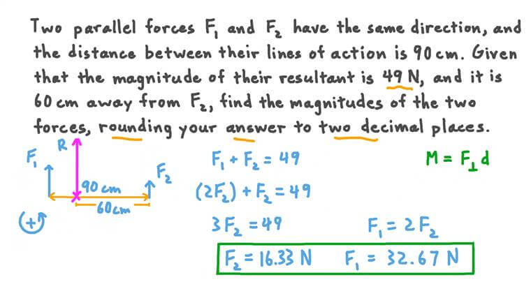 Déterminer les intensités de deux forces parallèles qui pointent dans le même sens
