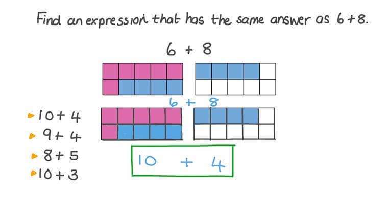 Realizar sumas con el método de completar 10