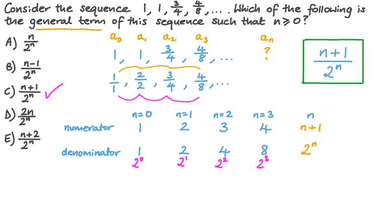 Finding the 𝑛th Term of an Unknown Sequence