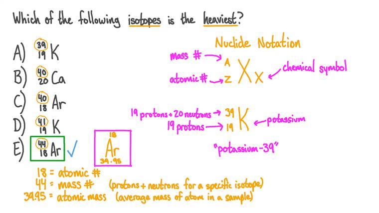 Comparer la masse des isotopes à partir de la notation des nucléides