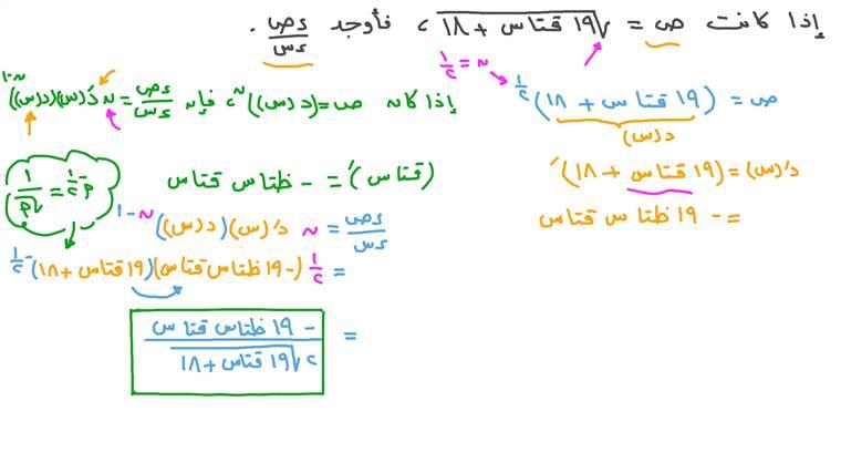 اشتقاق الدوال التي تتضمن مقلوب نسب الدوال المثلثية والدوال الجذرية باستخدام قاعدة السلسلة