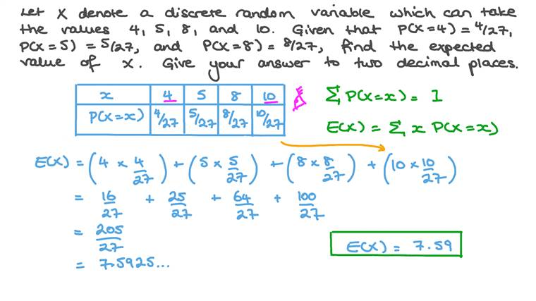 Finding the Expected Value of a Discrete Random Variable