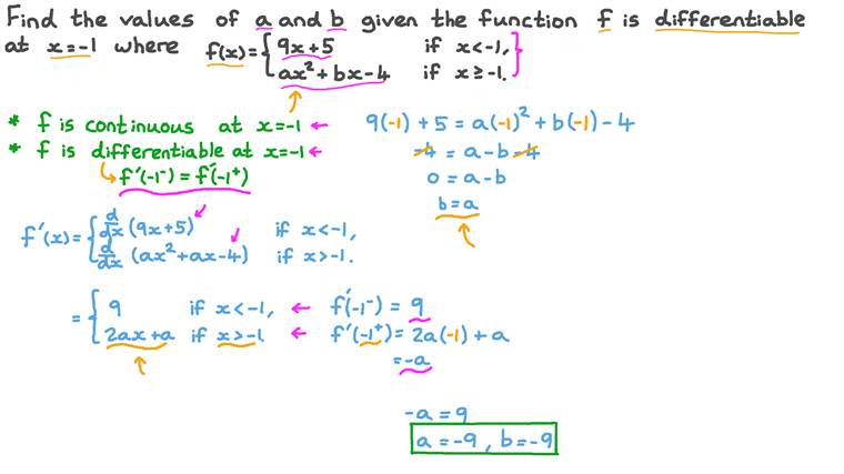 Finding the Unknown Coefficients in a Piecewise Function Given That the Function Is Differentiable at a Given Point