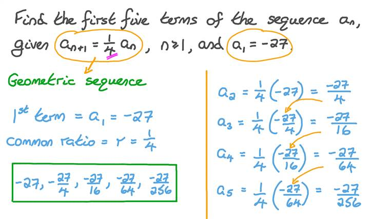 Finding the Terms of a Sequence given Its General Term and the Value of the First Term