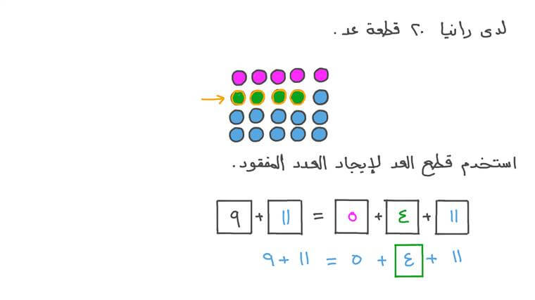 جمع ثلاثة أعداد مجموعها يقع ضمن ٢٠ بأي ترتيب