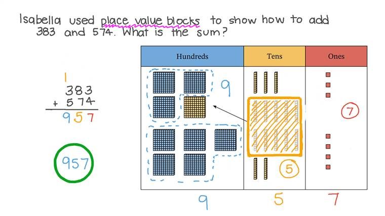 Using Place Value Blocks to Add Three-Digit Numbers and Regroup Tens