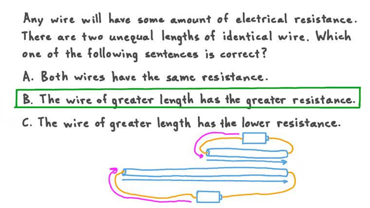 Comparing the Electrical Resistances of Wires with Different Lengths