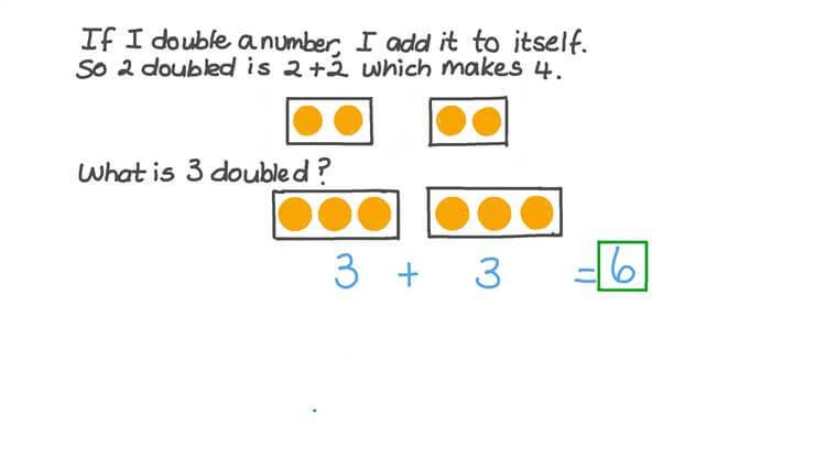 Multiplicación con sumandos repetidos de números enteros