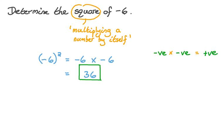 Determining the Square of a Negative Integer