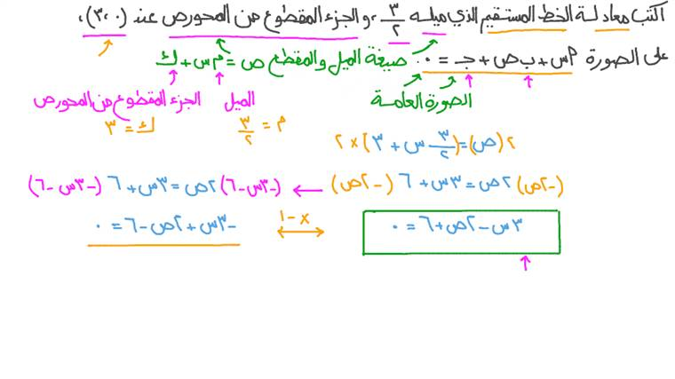 إيجاد معادلة الخط المستقيم في الصورة العامة