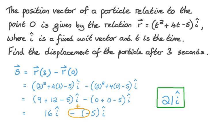 Déterminer le déplacement d'une particule étant donnés le temps et son vecteur position
