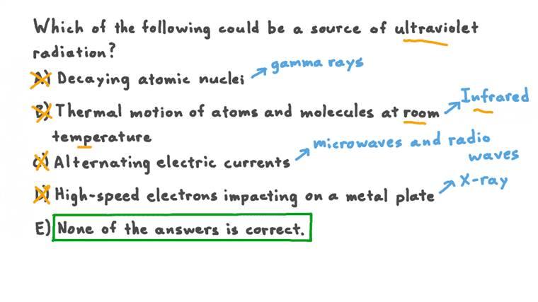 Identifier une source de rayonnement ultraviolet