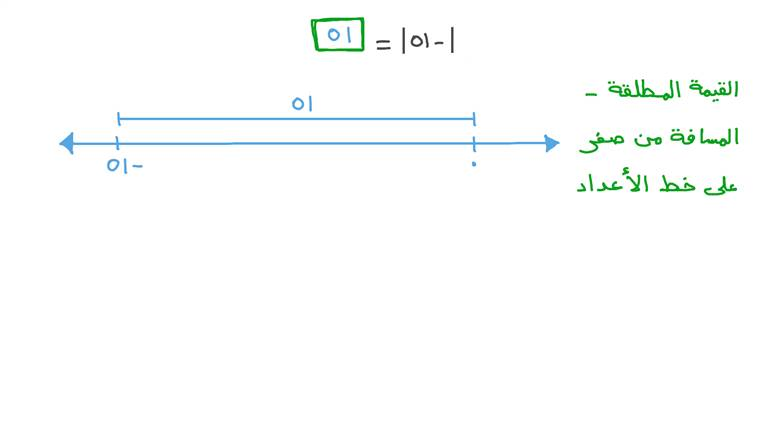 إيجاد القيم المطلقة للأعداد الصحيحة