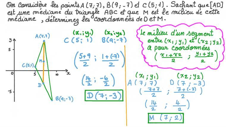 Déterminer les coordonnées des points à l'aide de la formule du milieu