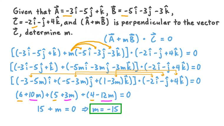 Determining the Dot Product between Given Vectors
